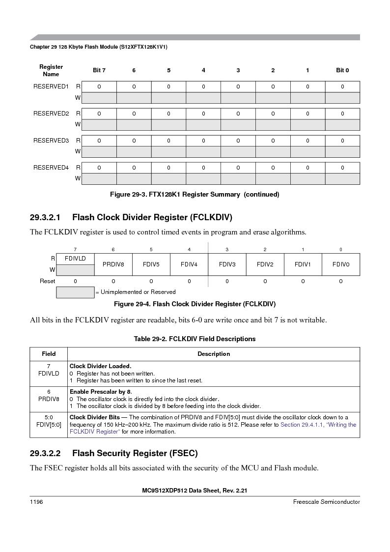 MC9S12XD128MAL ,Freescale Semiconductor厂商,MCU 16BIT 128K FLASH 112-LQFP, MC9S12XD128MAL datasheet预览  第1194页
