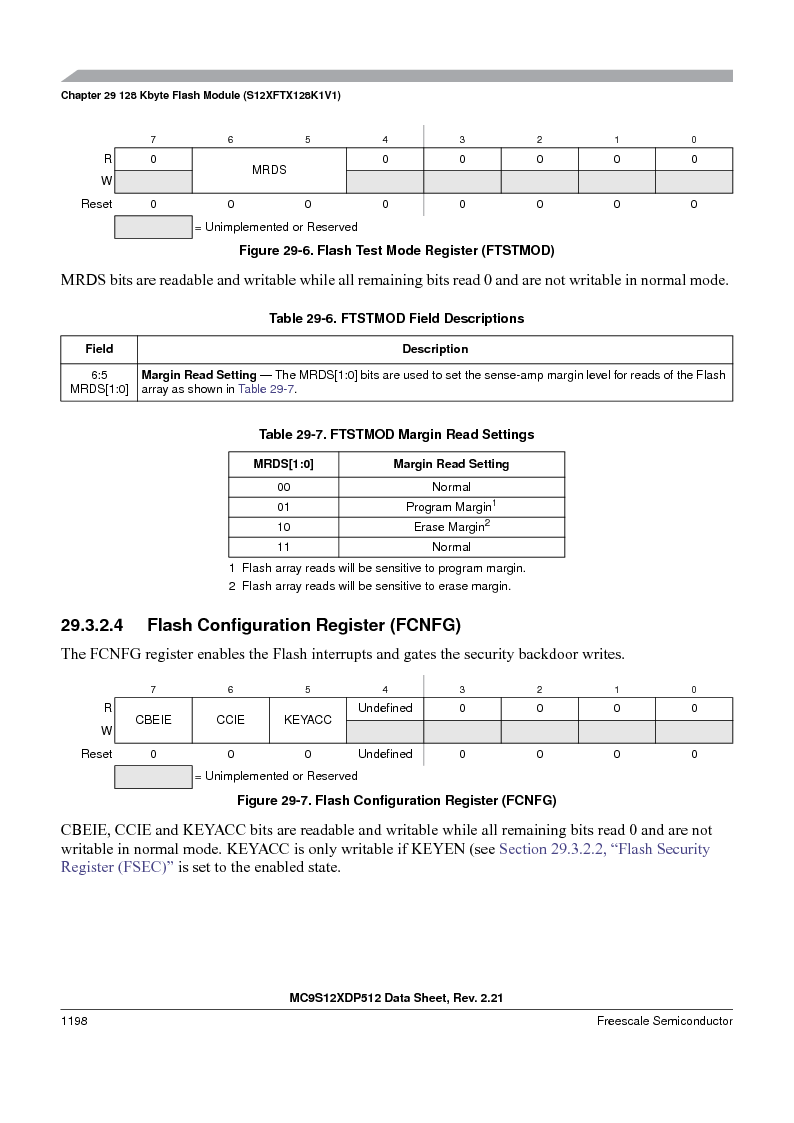 MC9S12XD128MAL ,Freescale Semiconductor厂商,MCU 16BIT 128K FLASH 112-LQFP, MC9S12XD128MAL datasheet预览  第1196页