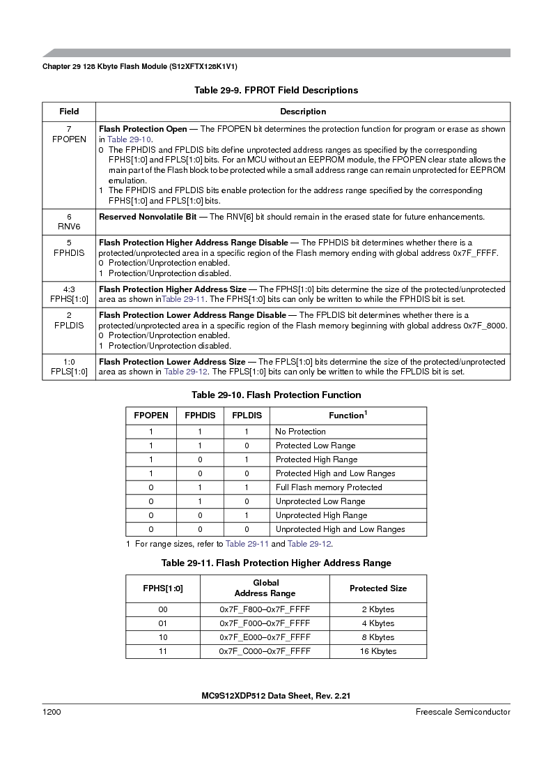 MC9S12XD128MAL ,Freescale Semiconductor厂商,MCU 16BIT 128K FLASH 112-LQFP, MC9S12XD128MAL datasheet预览  第1198页