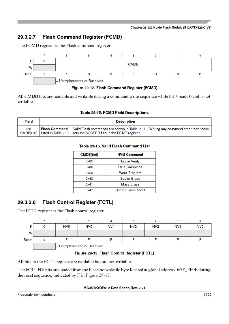 MC9S12XD128MAL ,Freescale Semiconductor厂商,MCU 16BIT 128K FLASH 112-LQFP, MC9S12XD128MAL datasheet预览  第1203页
