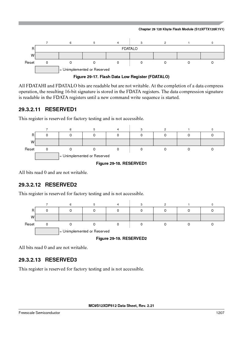 MC9S12XD128MAL ,Freescale Semiconductor厂商,MCU 16BIT 128K FLASH 112-LQFP, MC9S12XD128MAL datasheet预览  第1205页
