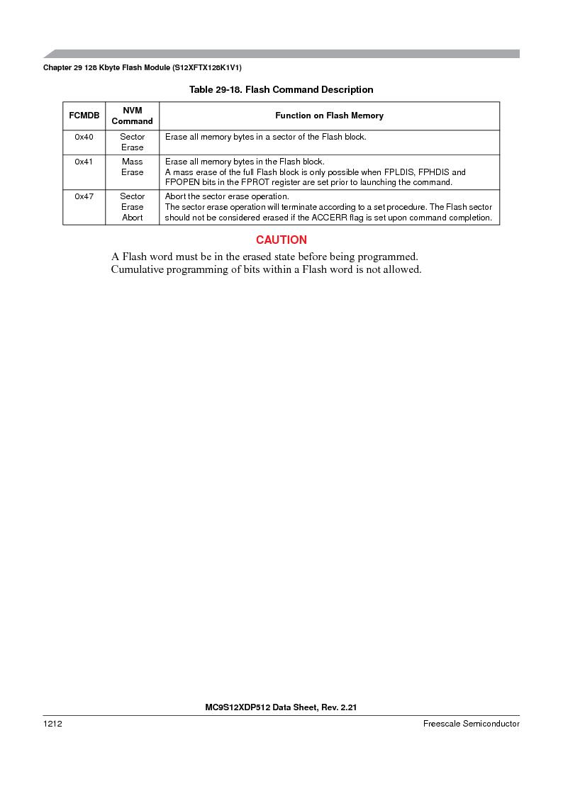 MC9S12XD128MAL ,Freescale Semiconductor厂商,MCU 16BIT 128K FLASH 112-LQFP, MC9S12XD128MAL datasheet预览  第1210页