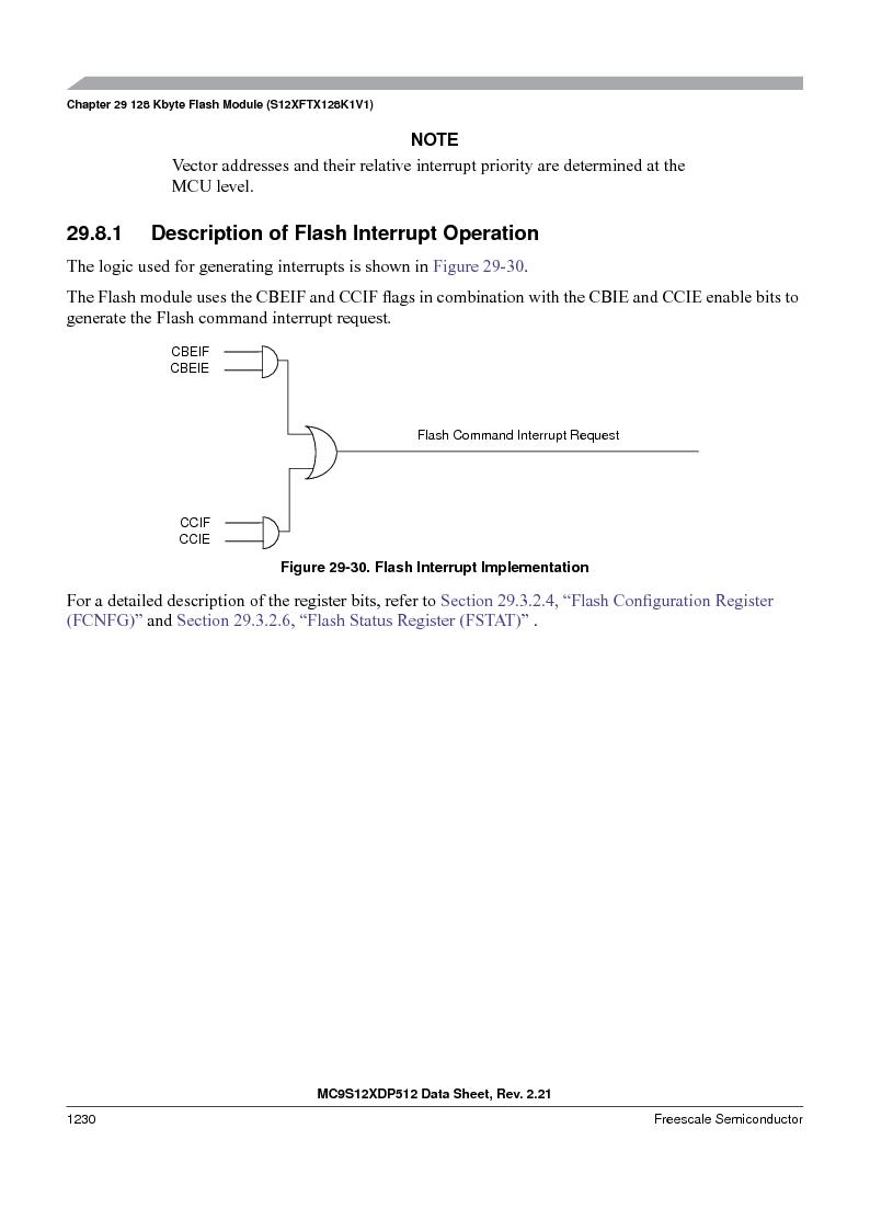 MC9S12XD128MAL ,Freescale Semiconductor厂商,MCU 16BIT 128K FLASH 112-LQFP, MC9S12XD128MAL datasheet预览  第1228页