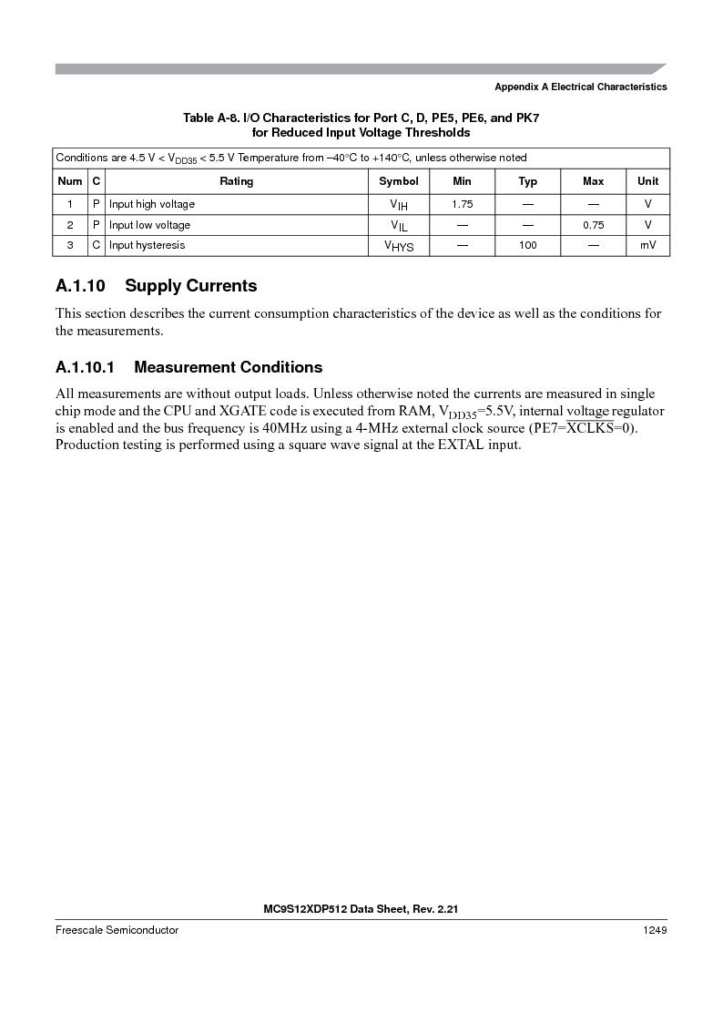 MC9S12XD128MAL ,Freescale Semiconductor厂商,MCU 16BIT 128K FLASH 112-LQFP, MC9S12XD128MAL datasheet预览  第1247页