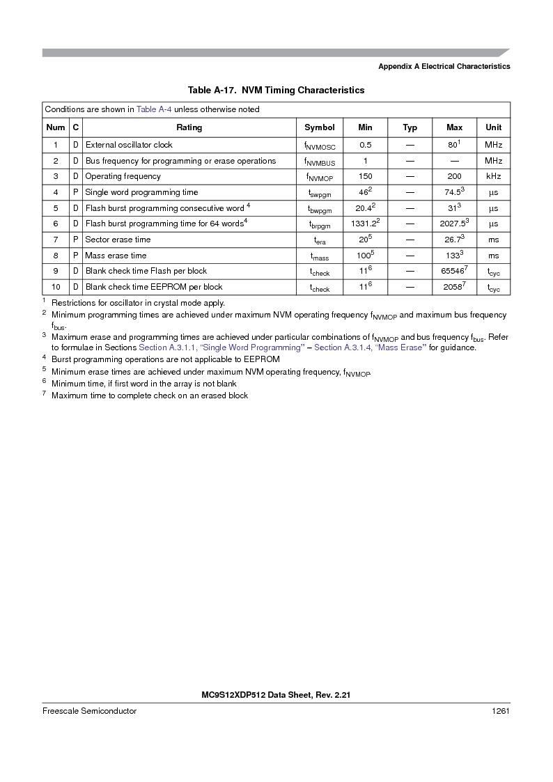 MC9S12XD128MAL ,Freescale Semiconductor厂商,MCU 16BIT 128K FLASH 112-LQFP, MC9S12XD128MAL datasheet预览  第1259页