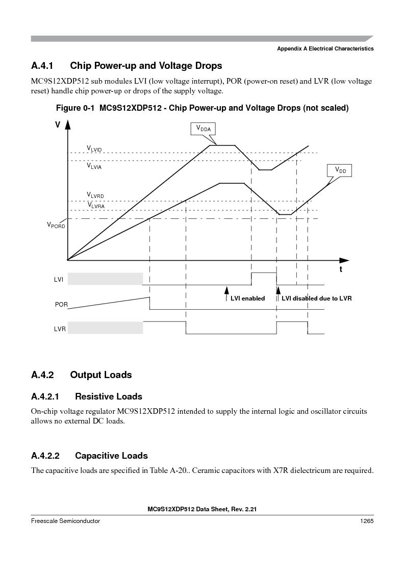 MC9S12XD128MAL ,Freescale Semiconductor厂商,MCU 16BIT 128K FLASH 112-LQFP, MC9S12XD128MAL datasheet预览  第1263页
