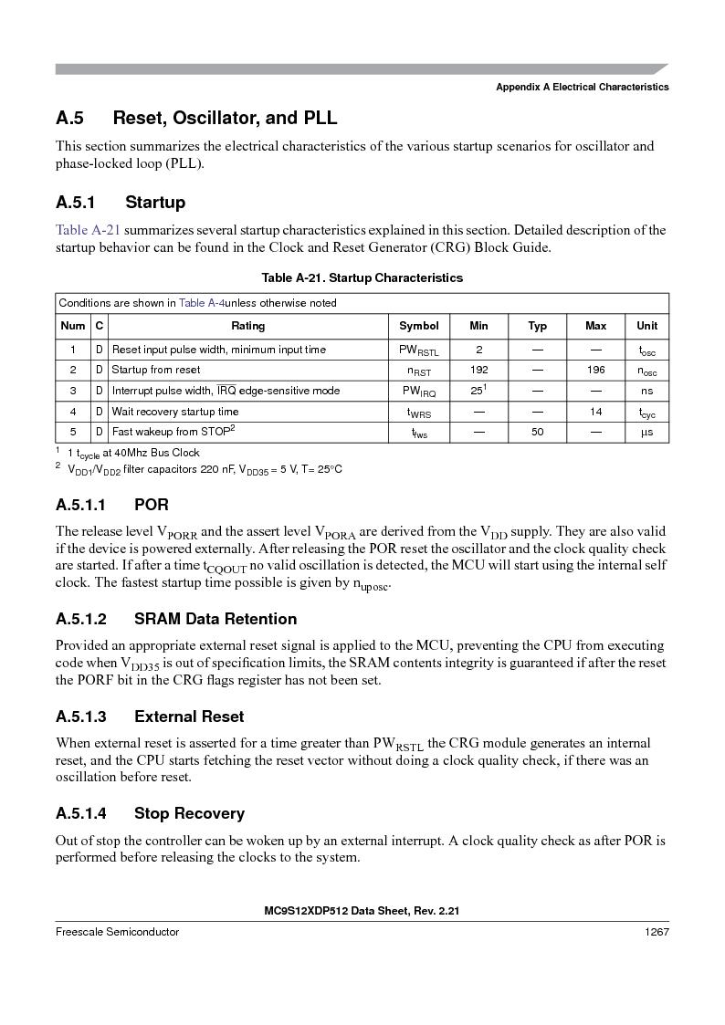 MC9S12XD128MAL ,Freescale Semiconductor厂商,MCU 16BIT 128K FLASH 112-LQFP, MC9S12XD128MAL datasheet预览  第1265页