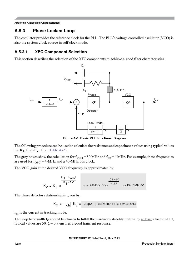 MC9S12XD128MAL ,Freescale Semiconductor厂商,MCU 16BIT 128K FLASH 112-LQFP, MC9S12XD128MAL datasheet预览  第1268页