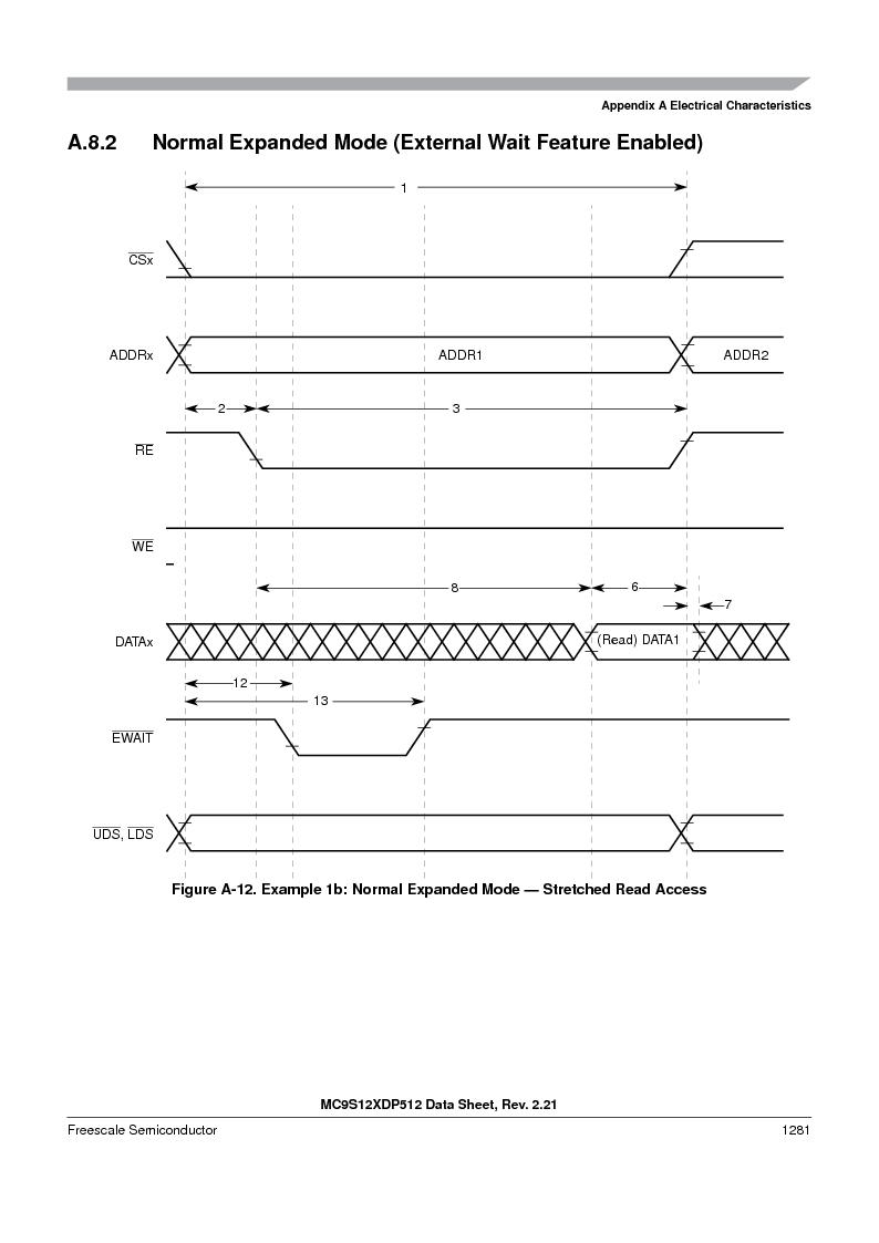 MC9S12XD128MAL ,Freescale Semiconductor厂商,MCU 16BIT 128K FLASH 112-LQFP, MC9S12XD128MAL datasheet预览  第1279页