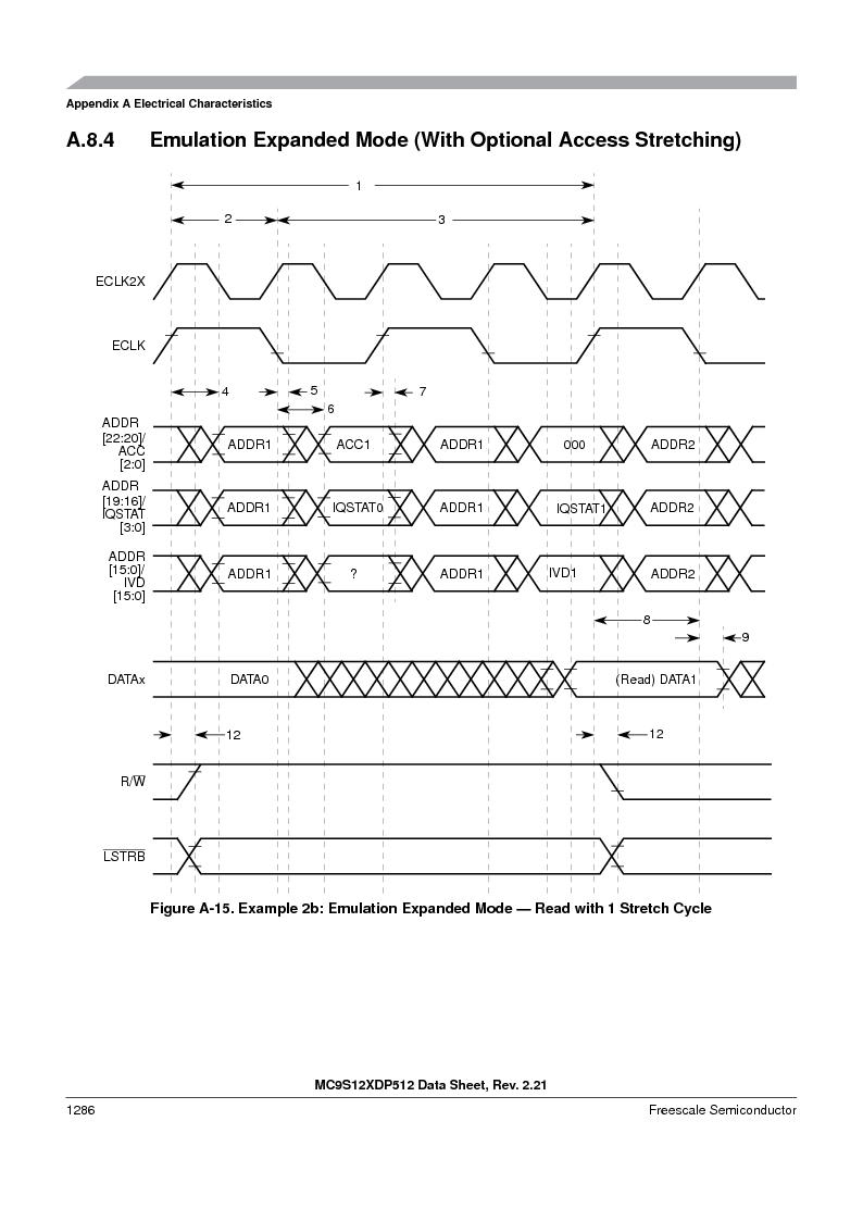 MC9S12XD128MAL ,Freescale Semiconductor厂商,MCU 16BIT 128K FLASH 112-LQFP, MC9S12XD128MAL datasheet预览  第1284页