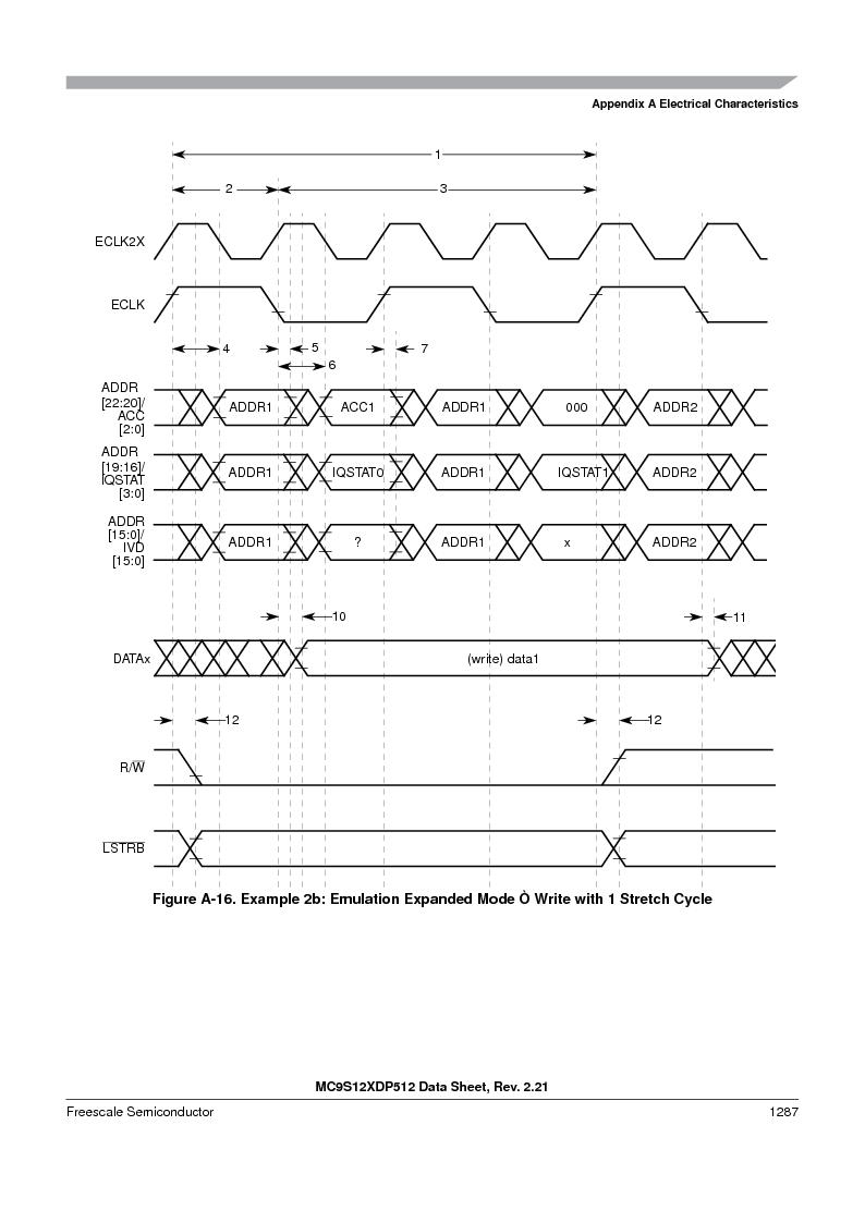MC9S12XD128MAL ,Freescale Semiconductor厂商,MCU 16BIT 128K FLASH 112-LQFP, MC9S12XD128MAL datasheet预览  第1285页
