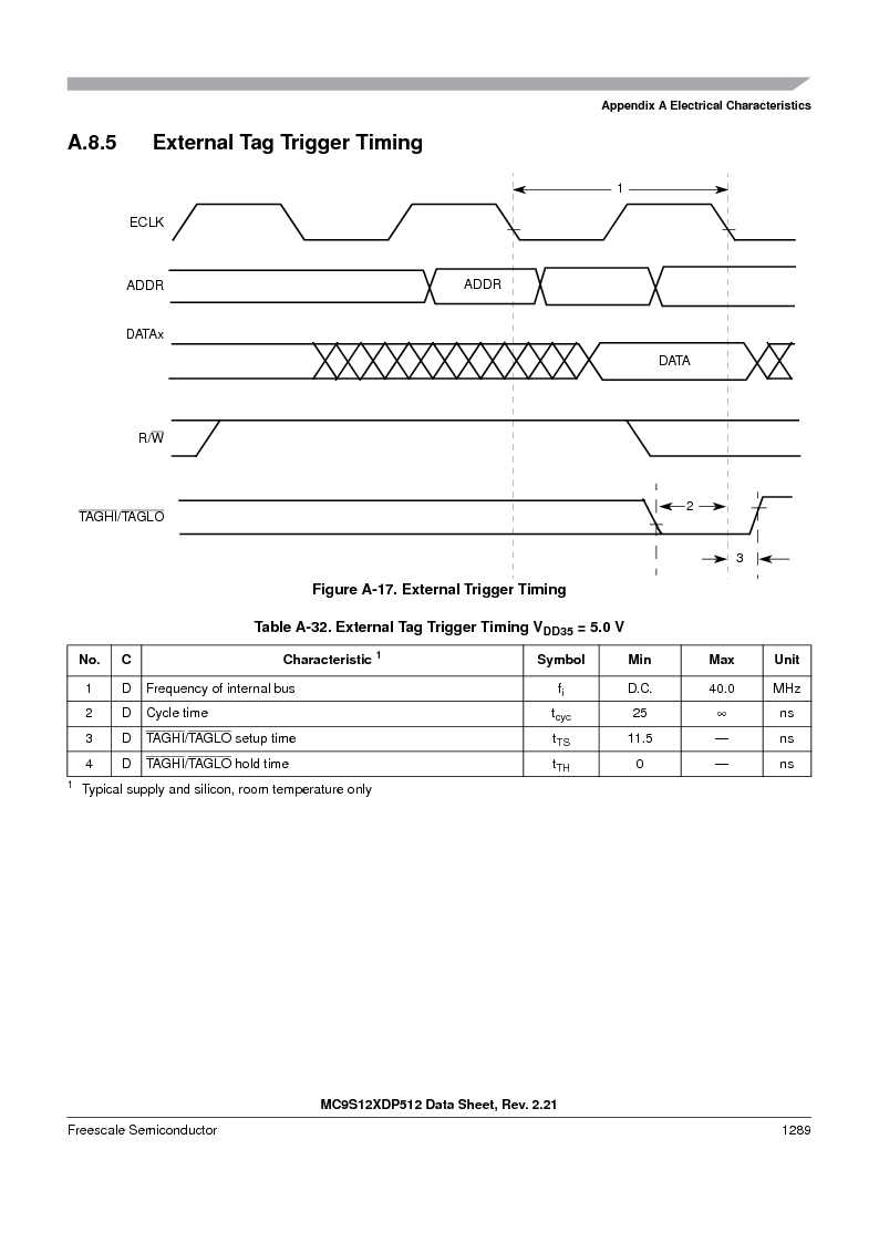 MC9S12XD128MAL ,Freescale Semiconductor厂商,MCU 16BIT 128K FLASH 112-LQFP, MC9S12XD128MAL datasheet预览  第1287页