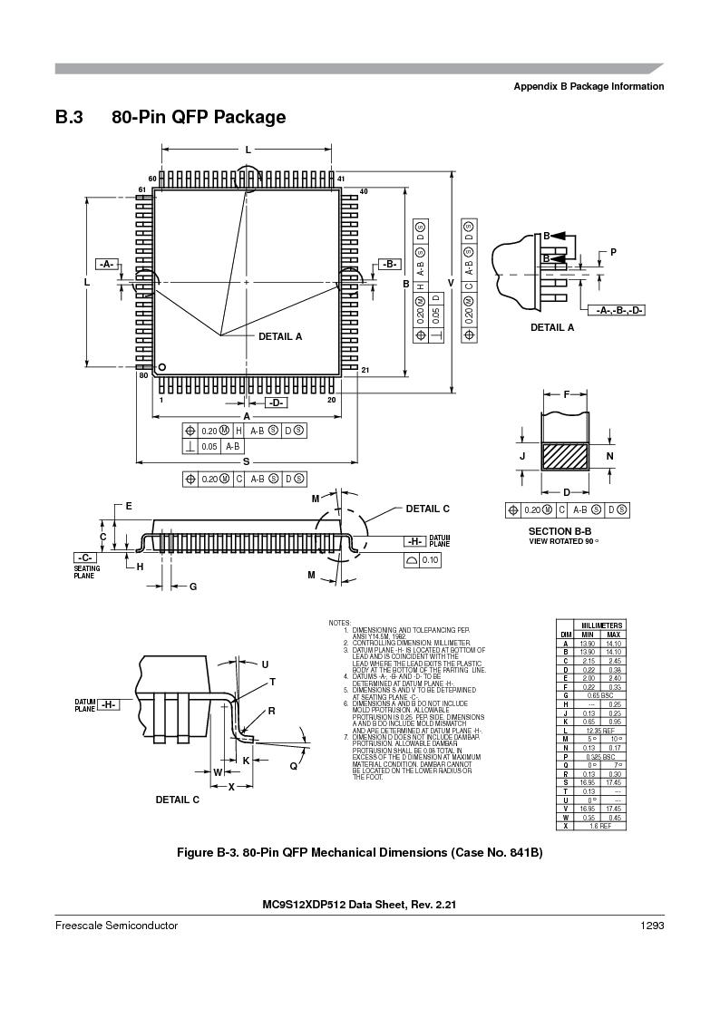 MC9S12XD128MAL ,Freescale Semiconductor厂商,MCU 16BIT 128K FLASH 112-LQFP, MC9S12XD128MAL datasheet预览  第1291页