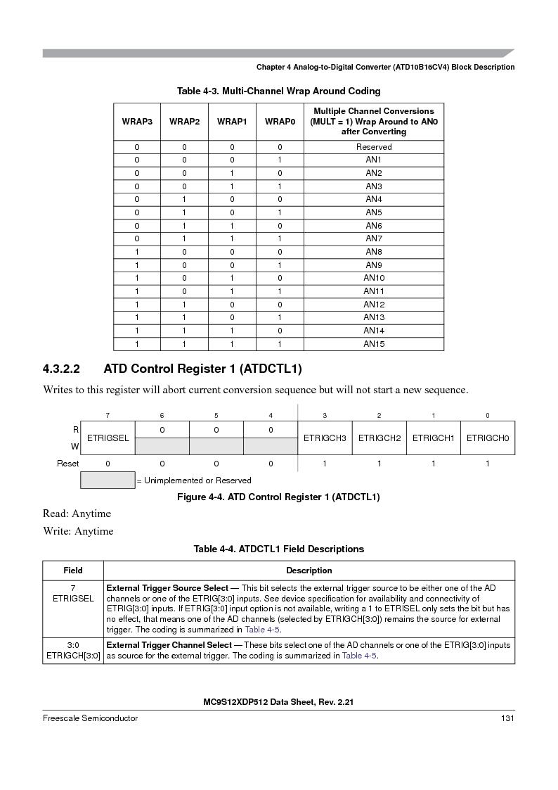 MC9S12XD128MAL ,Freescale Semiconductor厂商,MCU 16BIT 128K FLASH 112-LQFP, MC9S12XD128MAL datasheet预览  第131页