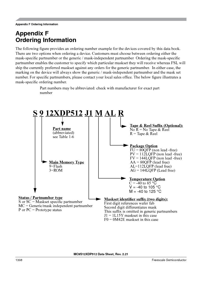 MC9S12XD128MAL ,Freescale Semiconductor厂商,MCU 16BIT 128K FLASH 112-LQFP, MC9S12XD128MAL datasheet预览  第1306页