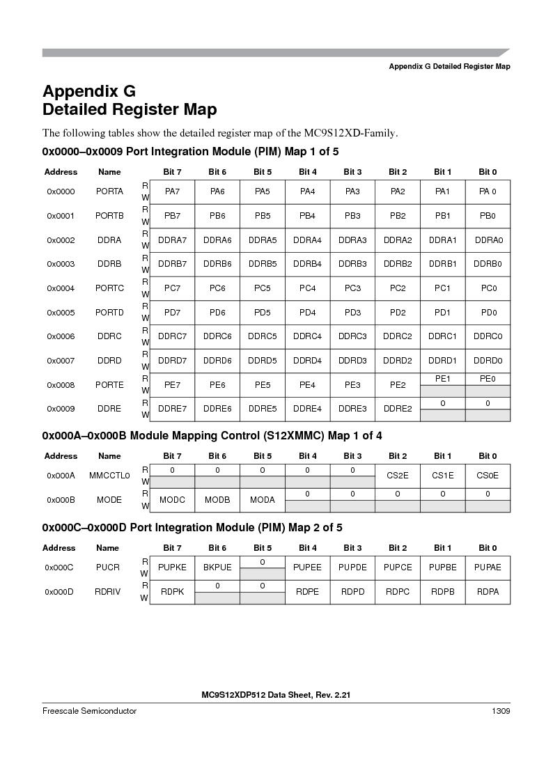MC9S12XD128MAL ,Freescale Semiconductor厂商,MCU 16BIT 128K FLASH 112-LQFP, MC9S12XD128MAL datasheet预览  第1307页