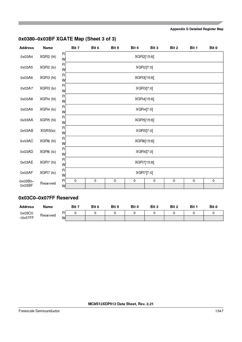 MC9S12XD128MAL ,Freescale Semiconductor厂商,MCU 16BIT 128K FLASH 112-LQFP, MC9S12XD128MAL datasheet预览  第1345页