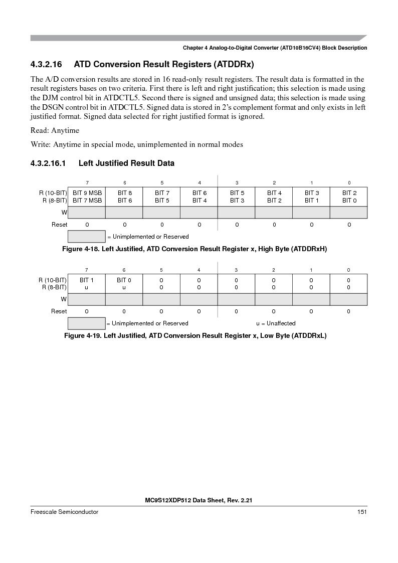 MC9S12XD128MAL ,Freescale Semiconductor厂商,MCU 16BIT 128K FLASH 112-LQFP, MC9S12XD128MAL datasheet预览  第151页