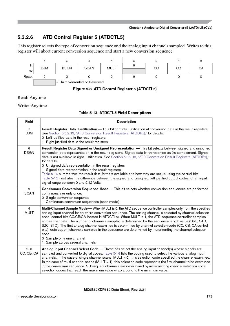 MC9S12XD128MAL ,Freescale Semiconductor厂商,MCU 16BIT 128K FLASH 112-LQFP, MC9S12XD128MAL datasheet预览  第173页