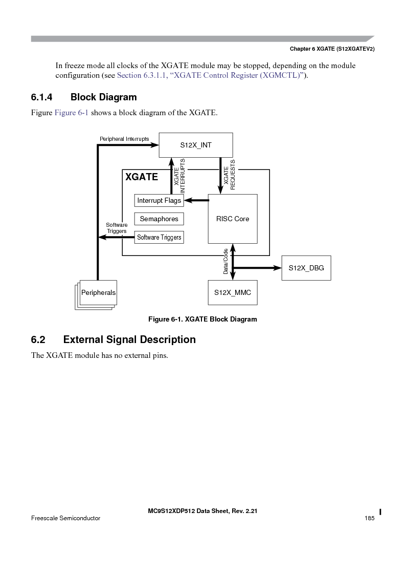 MC9S12XD128MAL ,Freescale Semiconductor厂商,MCU 16BIT 128K FLASH 112-LQFP, MC9S12XD128MAL datasheet预览  第185页