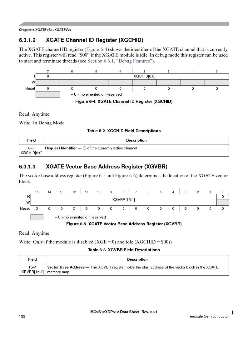 MC9S12XD128MAL ,Freescale Semiconductor厂商,MCU 16BIT 128K FLASH 112-LQFP, MC9S12XD128MAL datasheet预览  第192页
