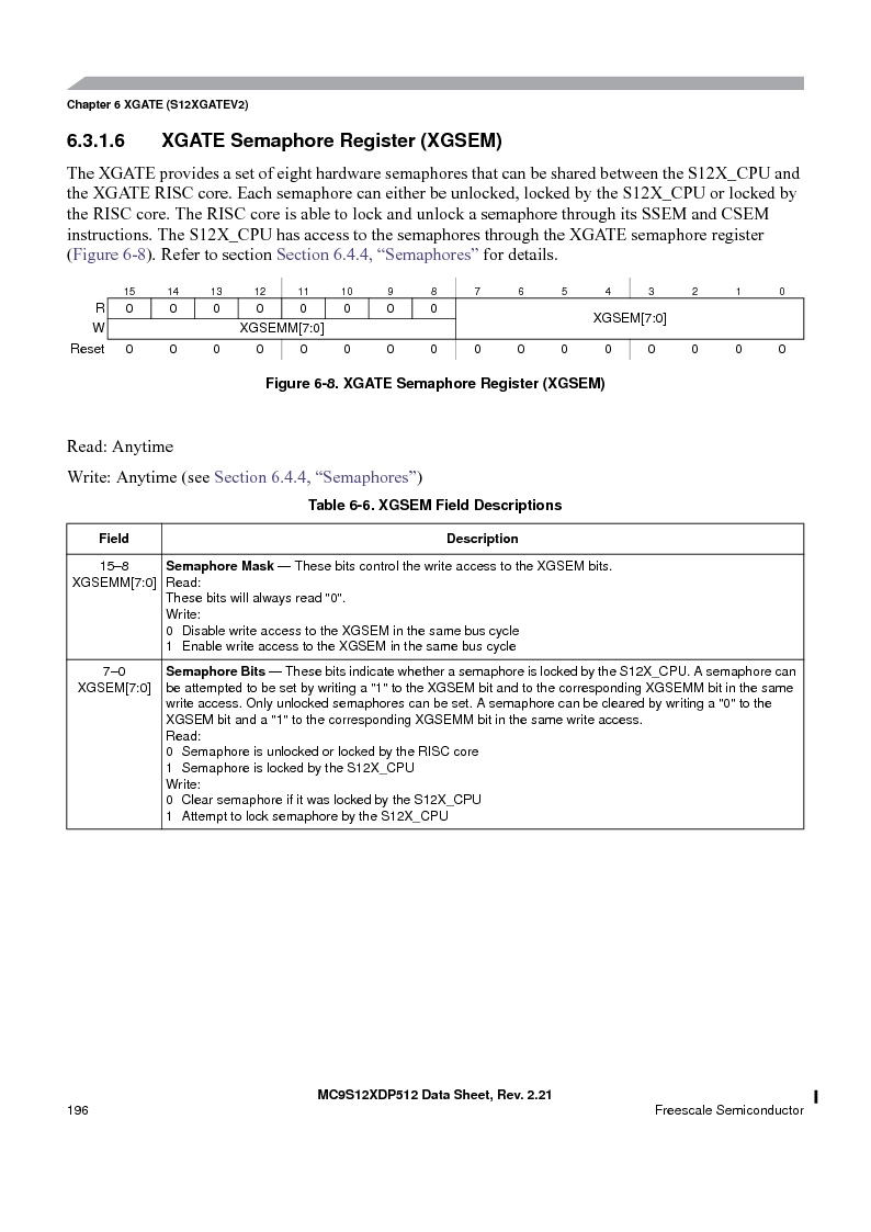 MC9S12XD128MAL ,Freescale Semiconductor厂商,MCU 16BIT 128K FLASH 112-LQFP, MC9S12XD128MAL datasheet预览  第196页