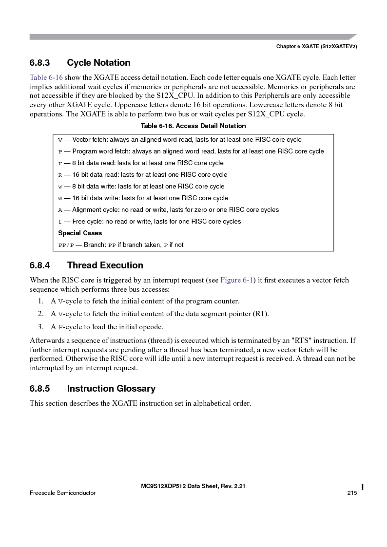 MC9S12XD128MAL ,Freescale Semiconductor厂商,MCU 16BIT 128K FLASH 112-LQFP, MC9S12XD128MAL datasheet预览  第215页