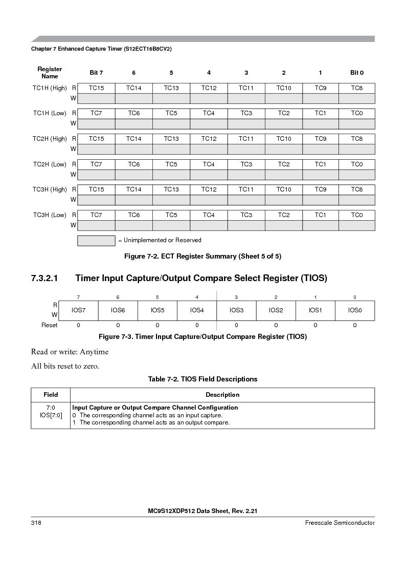 MC9S12XD128MAL ,Freescale Semiconductor厂商,MCU 16BIT 128K FLASH 112-LQFP, MC9S12XD128MAL datasheet预览  第318页