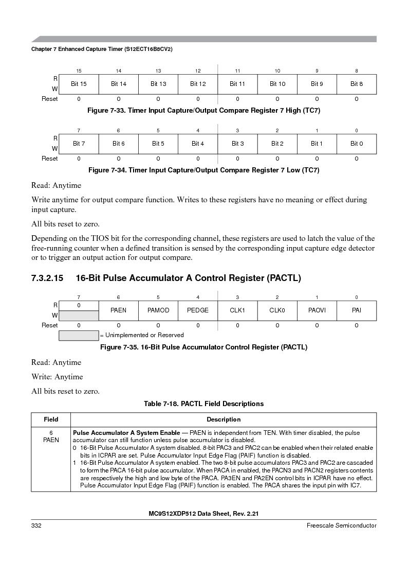MC9S12XD128MAL ,Freescale Semiconductor厂商,MCU 16BIT 128K FLASH 112-LQFP, MC9S12XD128MAL datasheet预览  第332页