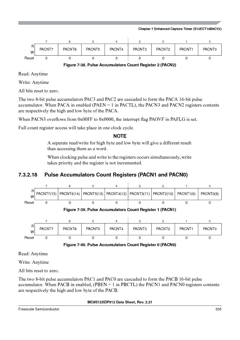 MC9S12XD128MAL ,Freescale Semiconductor厂商,MCU 16BIT 128K FLASH 112-LQFP, MC9S12XD128MAL datasheet预览  第335页