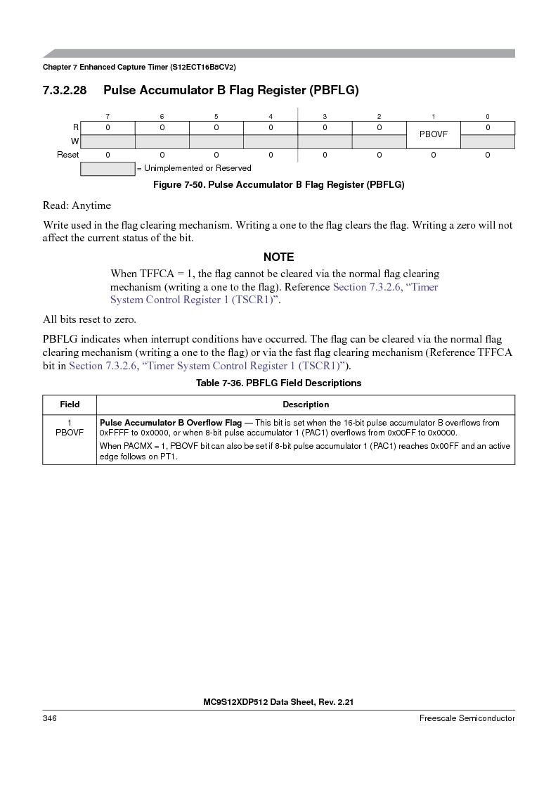 MC9S12XD128MAL ,Freescale Semiconductor厂商,MCU 16BIT 128K FLASH 112-LQFP, MC9S12XD128MAL datasheet预览  第346页