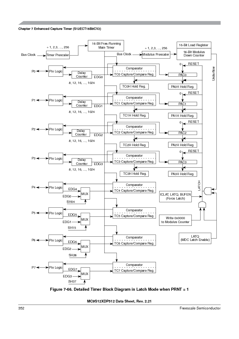 MC9S12XD128MAL ,Freescale Semiconductor厂商,MCU 16BIT 128K FLASH 112-LQFP, MC9S12XD128MAL datasheet预览  第352页