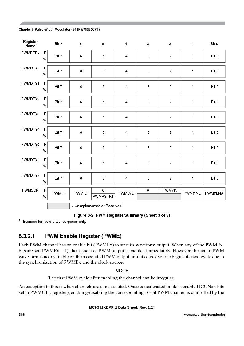 MC9S12XD128MAL ,Freescale Semiconductor厂商,MCU 16BIT 128K FLASH 112-LQFP, MC9S12XD128MAL datasheet预览  第368页