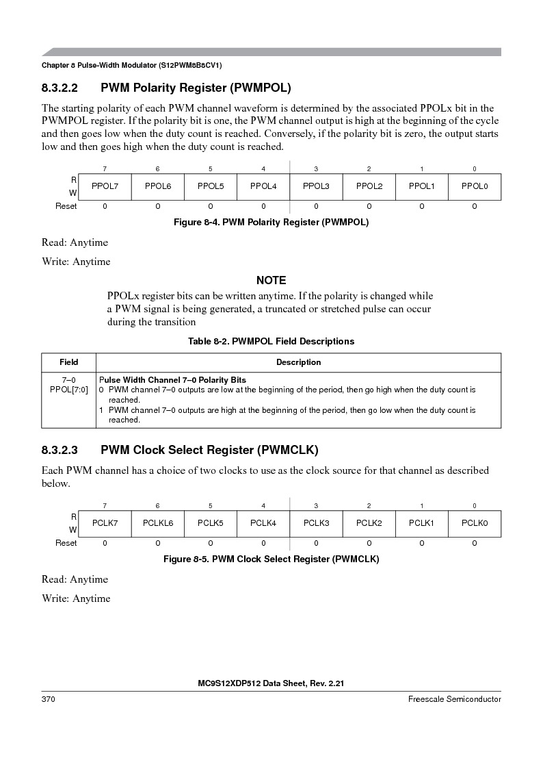 MC9S12XD128MAL ,Freescale Semiconductor厂商,MCU 16BIT 128K FLASH 112-LQFP, MC9S12XD128MAL datasheet预览  第370页