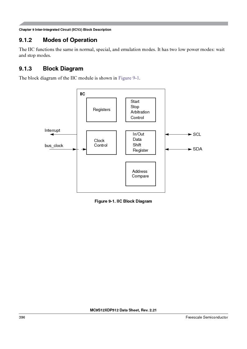 MC9S12XD128MAL ,Freescale Semiconductor厂商,MCU 16BIT 128K FLASH 112-LQFP, MC9S12XD128MAL datasheet预览  第396页