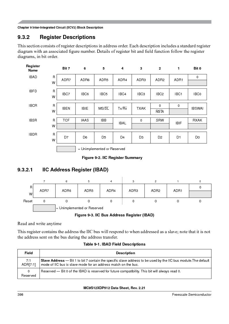 MC9S12XD128MAL ,Freescale Semiconductor厂商,MCU 16BIT 128K FLASH 112-LQFP, MC9S12XD128MAL datasheet预览  第398页