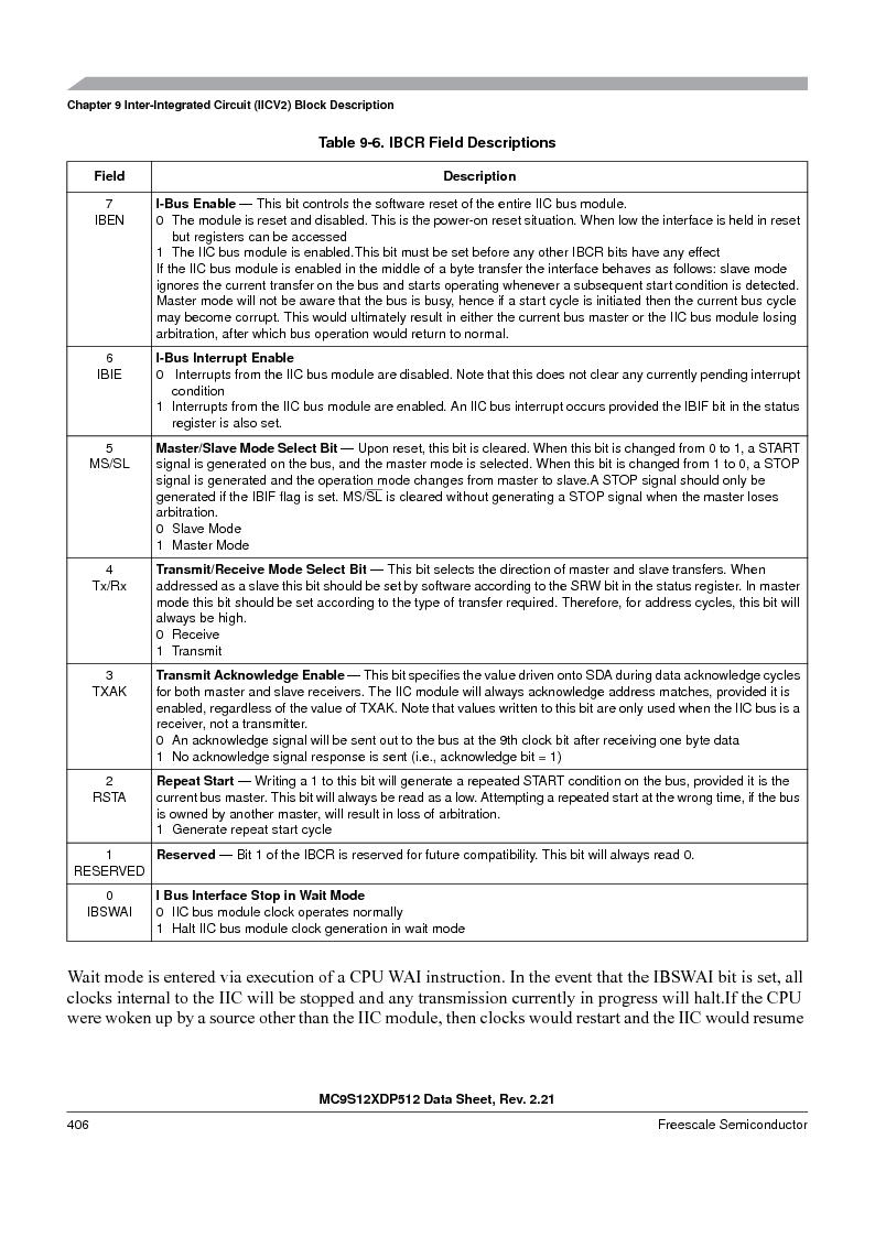 MC9S12XD128MAL ,Freescale Semiconductor厂商,MCU 16BIT 128K FLASH 112-LQFP, MC9S12XD128MAL datasheet预览  第406页