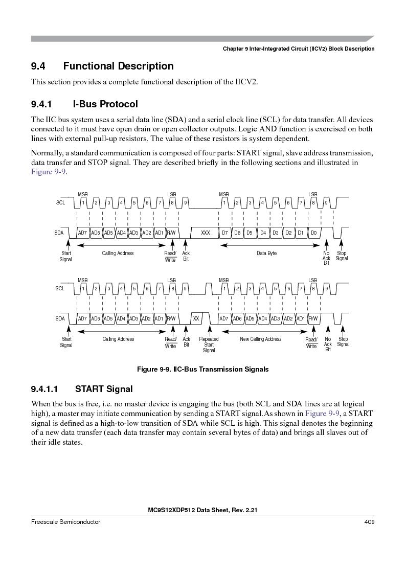 MC9S12XD128MAL ,Freescale Semiconductor厂商,MCU 16BIT 128K FLASH 112-LQFP, MC9S12XD128MAL datasheet预览  第409页