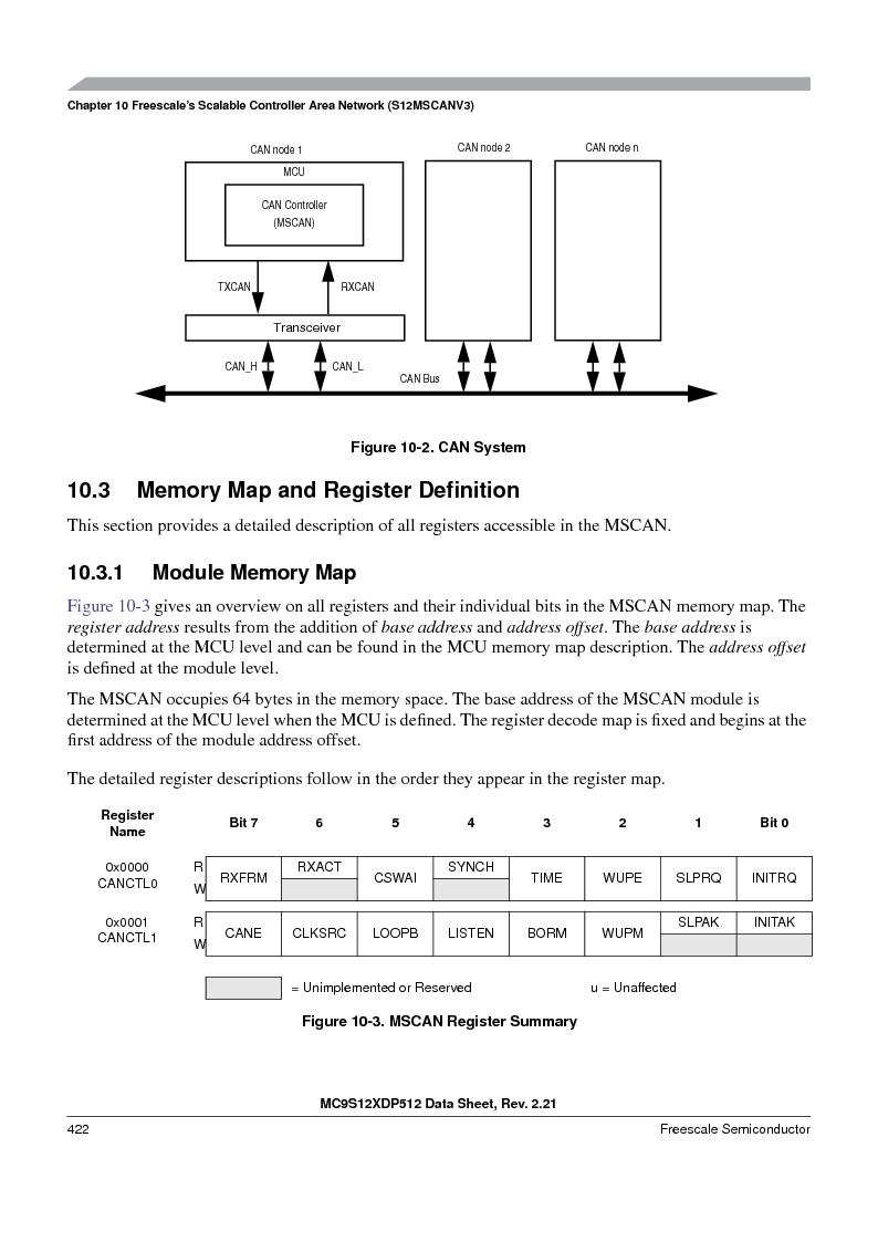 MC9S12XD128MAL ,Freescale Semiconductor厂商,MCU 16BIT 128K FLASH 112-LQFP, MC9S12XD128MAL datasheet预览  第422页