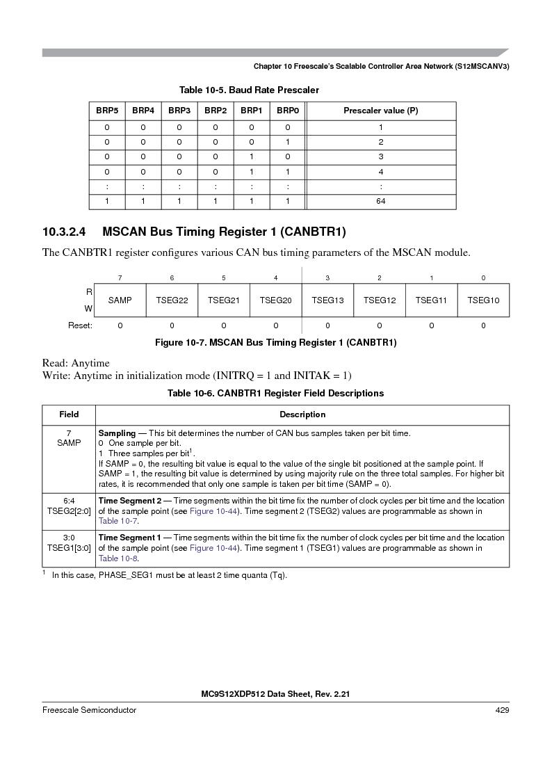 MC9S12XD128MAL ,Freescale Semiconductor厂商,MCU 16BIT 128K FLASH 112-LQFP, MC9S12XD128MAL datasheet预览  第429页