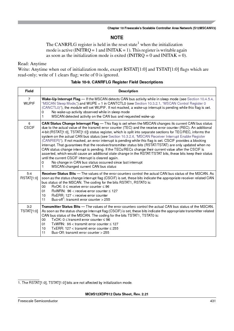 MC9S12XD128MAL ,Freescale Semiconductor厂商,MCU 16BIT 128K FLASH 112-LQFP, MC9S12XD128MAL datasheet预览  第431页
