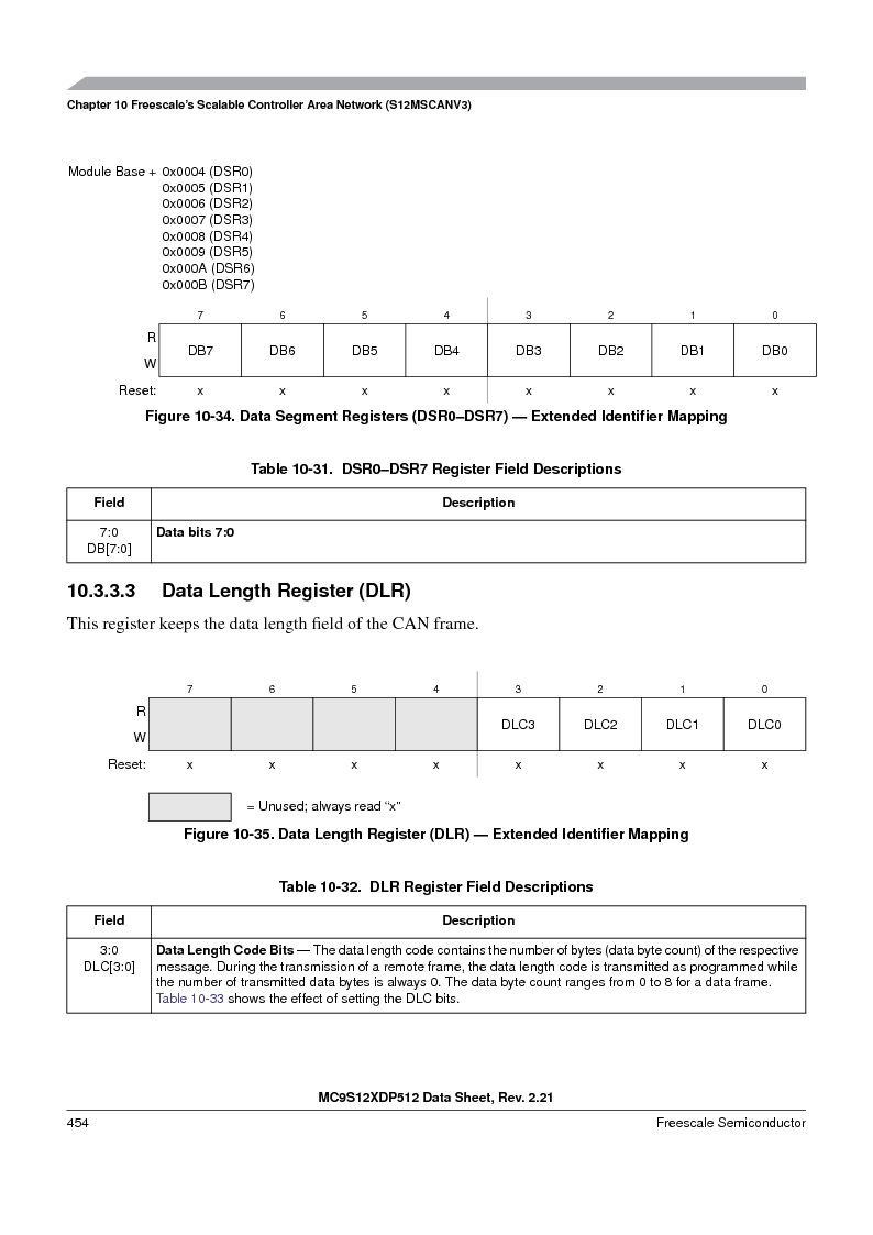 MC9S12XD128MAL ,Freescale Semiconductor厂商,MCU 16BIT 128K FLASH 112-LQFP, MC9S12XD128MAL datasheet预览  第454页