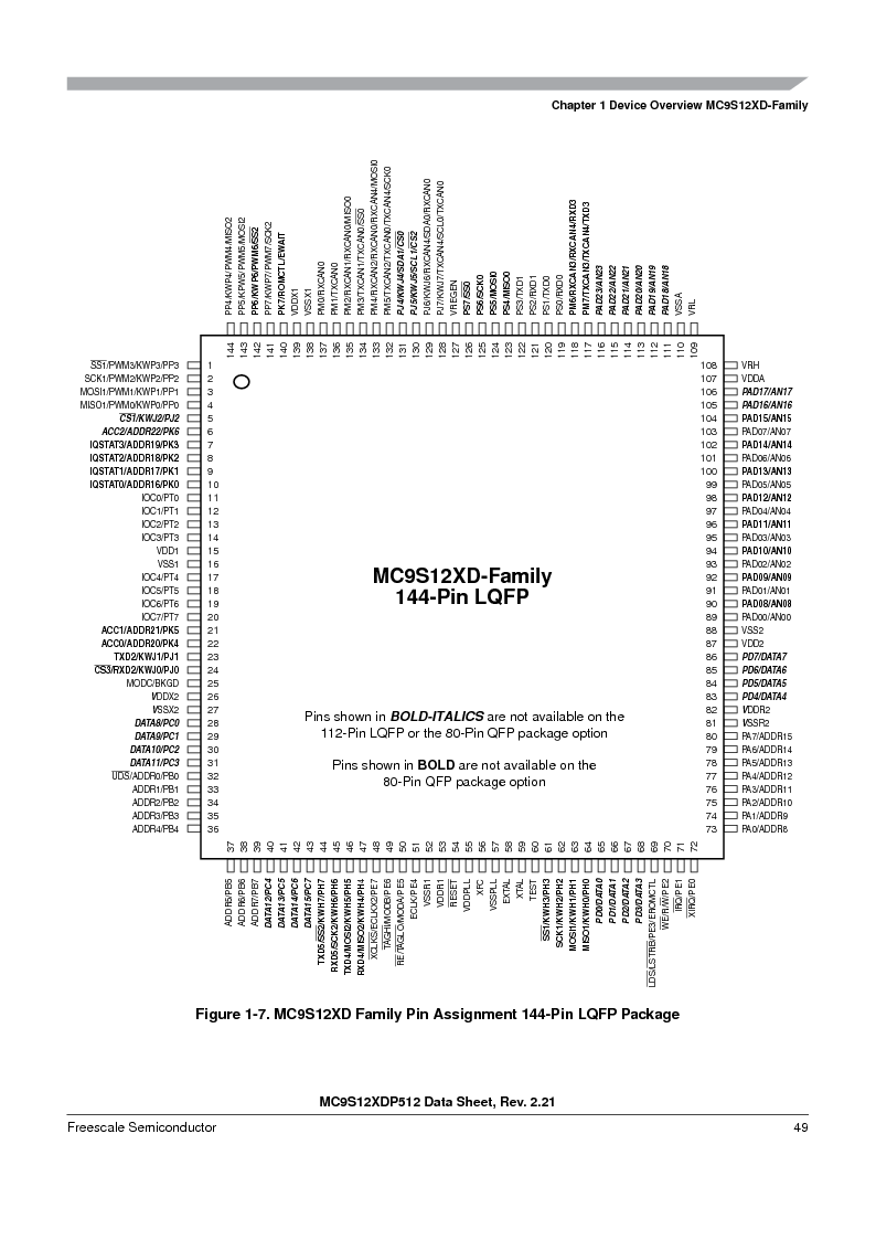 MC9S12XD128MAL ,Freescale Semiconductor厂商,MCU 16BIT 128K FLASH 112-LQFP, MC9S12XD128MAL datasheet预览  第49页