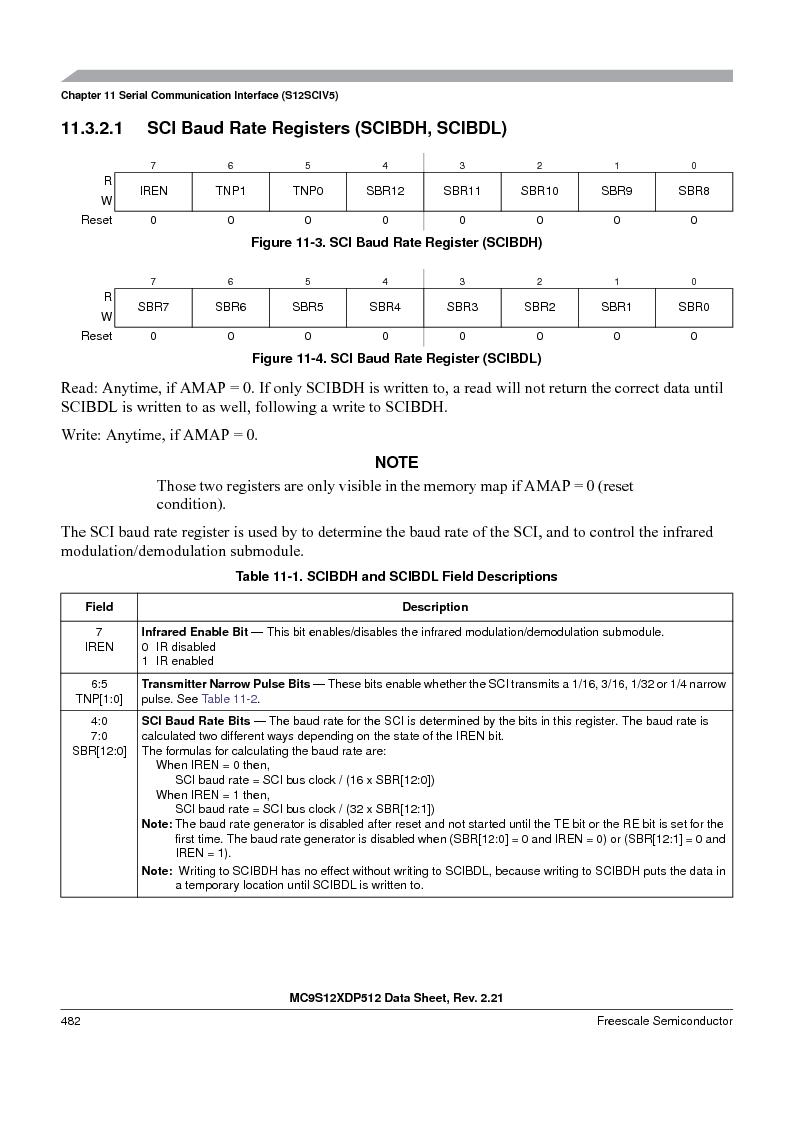 MC9S12XD128MAL ,Freescale Semiconductor厂商,MCU 16BIT 128K FLASH 112-LQFP, MC9S12XD128MAL datasheet预览  第482页