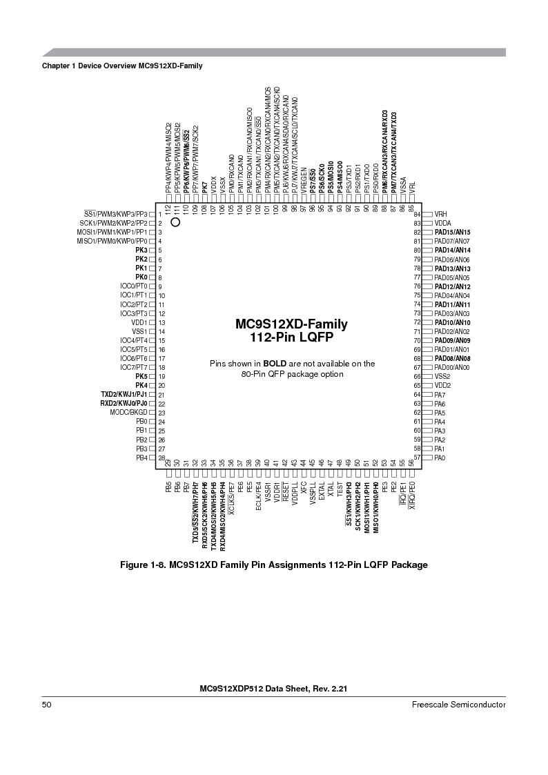 MC9S12XD128MAL ,Freescale Semiconductor厂商,MCU 16BIT 128K FLASH 112-LQFP, MC9S12XD128MAL datasheet预览  第50页