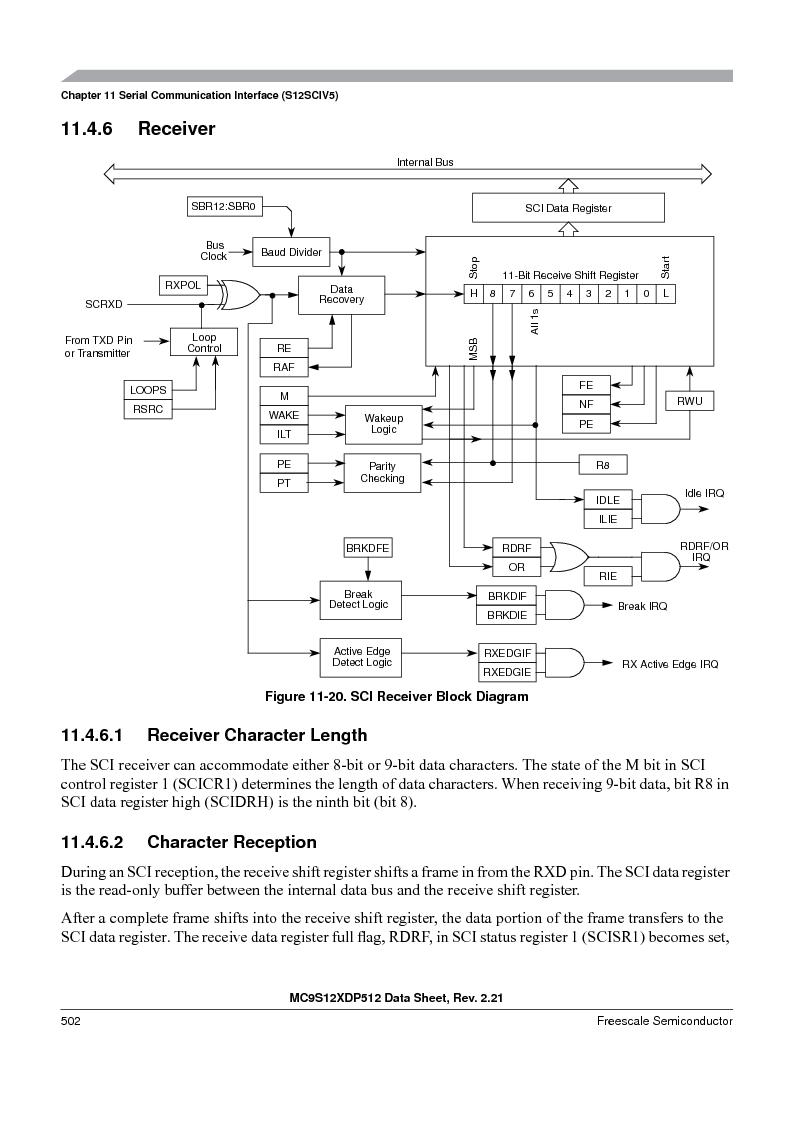 MC9S12XD128MAL ,Freescale Semiconductor厂商,MCU 16BIT 128K FLASH 112-LQFP, MC9S12XD128MAL datasheet预览  第502页
