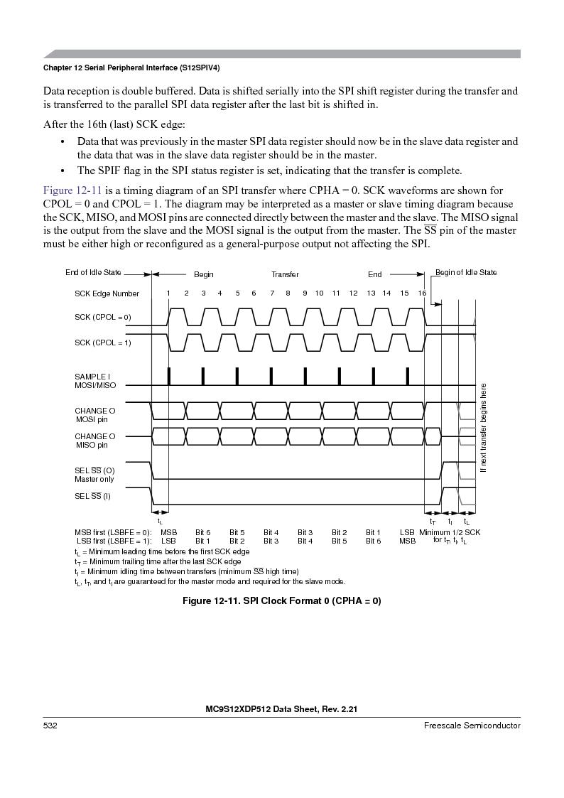 MC9S12XD128MAL ,Freescale Semiconductor厂商,MCU 16BIT 128K FLASH 112-LQFP, MC9S12XD128MAL datasheet预览  第532页
