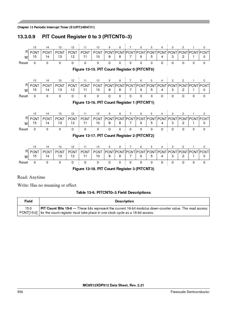 MC9S12XD128MAL ,Freescale Semiconductor厂商,MCU 16BIT 128K FLASH 112-LQFP, MC9S12XD128MAL datasheet预览  第550页