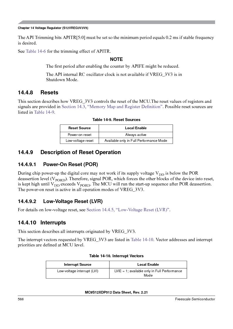 MC9S12XD128MAL ,Freescale Semiconductor厂商,MCU 16BIT 128K FLASH 112-LQFP, MC9S12XD128MAL datasheet预览  第566页