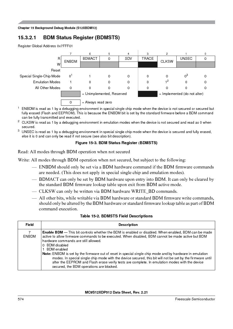 MC9S12XD128MAL ,Freescale Semiconductor厂商,MCU 16BIT 128K FLASH 112-LQFP, MC9S12XD128MAL datasheet预览  第574页